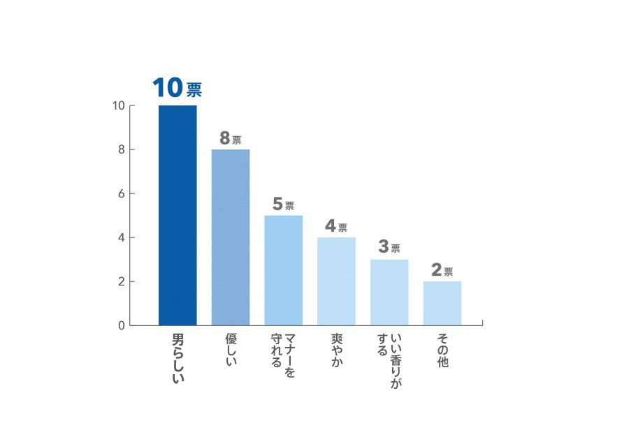 -グラフ-03